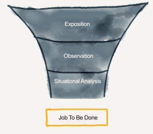 the job Funnel